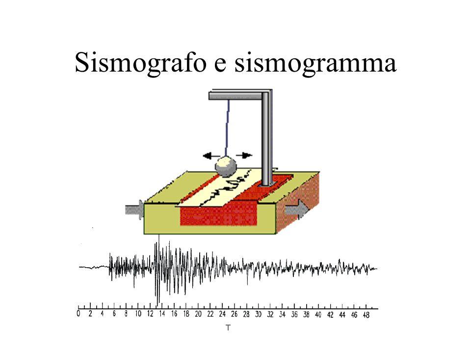 Sismografo e sismogramma