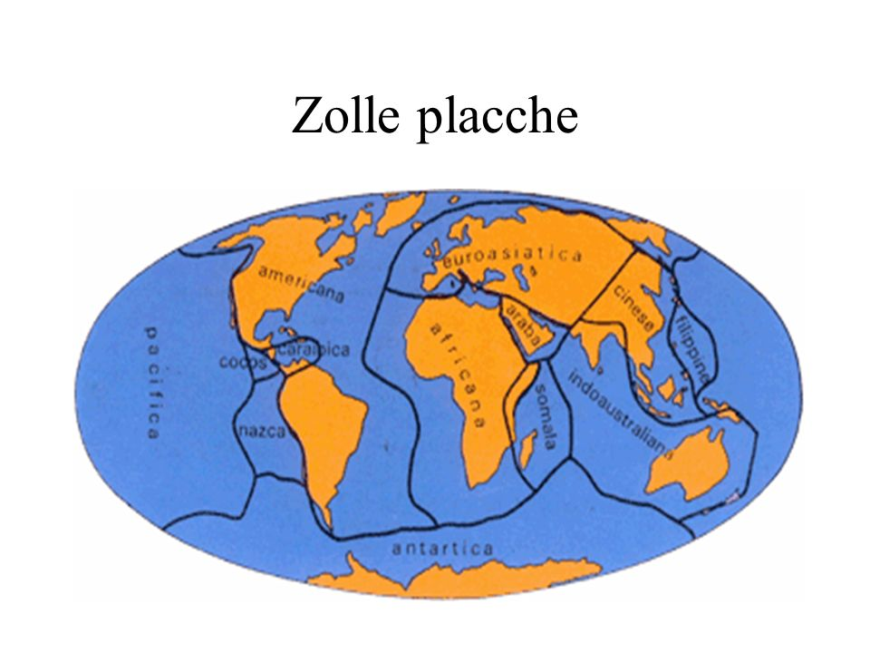 Zolle placche
