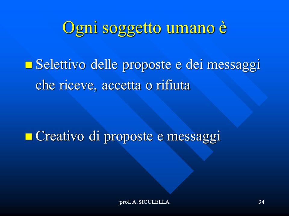 Ogni soggetto umano èSelettivo delle proposte e dei messaggi che riceve, accetta o rifiuta. Creativo di proposte e messaggi.