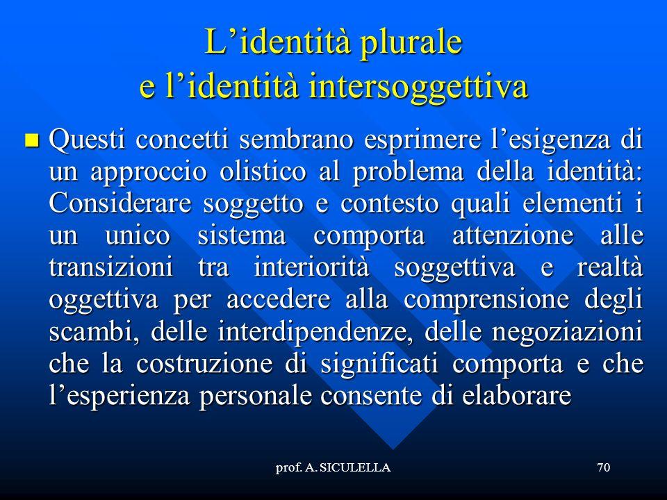 L'identità plurale e l'identità intersoggettiva