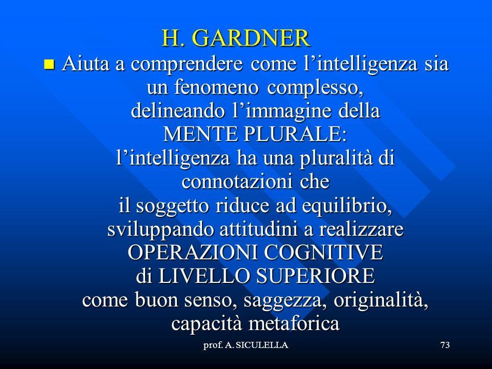 H. GARDNER
