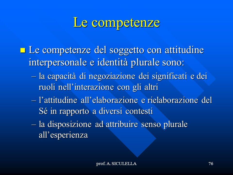 Le competenzeLe competenze del soggetto con attitudine interpersonale e identità plurale sono: