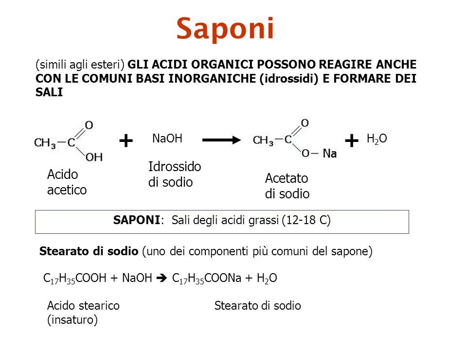 SAPONI: Sali degli acidi grassi (12-18 C)
