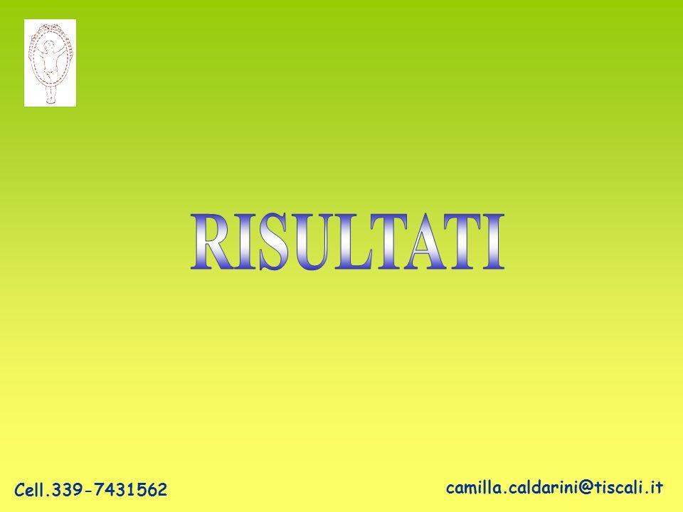 RISULTATI Cell.339-7431562 camilla.caldarini@tiscali.it