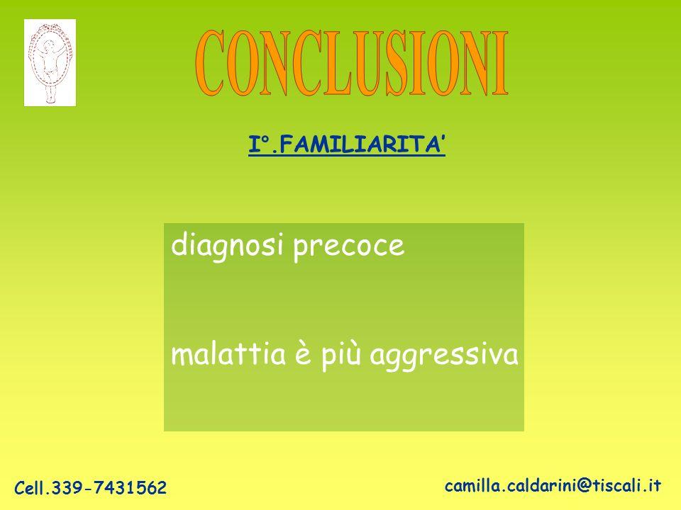 CONCLUSIONI diagnosi precoce malattia è più aggressiva I°.FAMILIARITA'