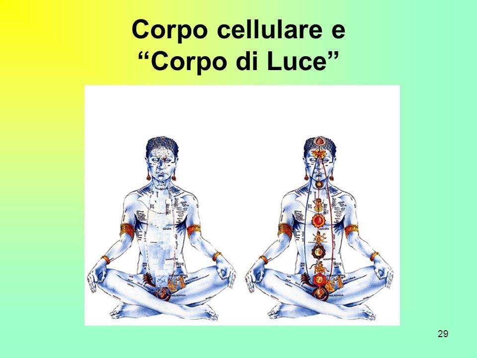 Corpo cellulare e Corpo di Luce