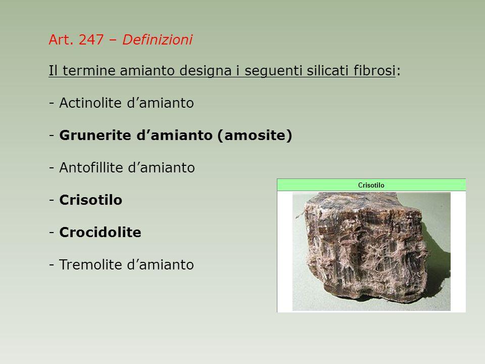 Art. 247 – Definizioni Il termine amianto designa i seguenti silicati fibrosi: - Actinolite d'amianto.