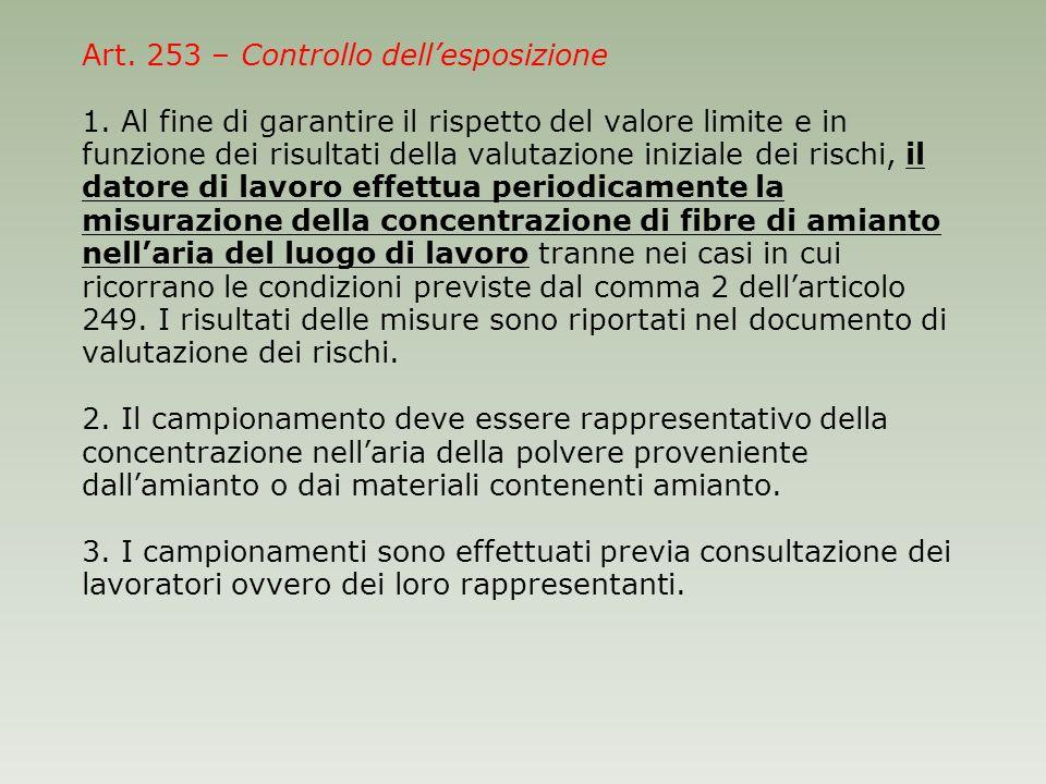 Art. 253 – Controllo dell'esposizione 1