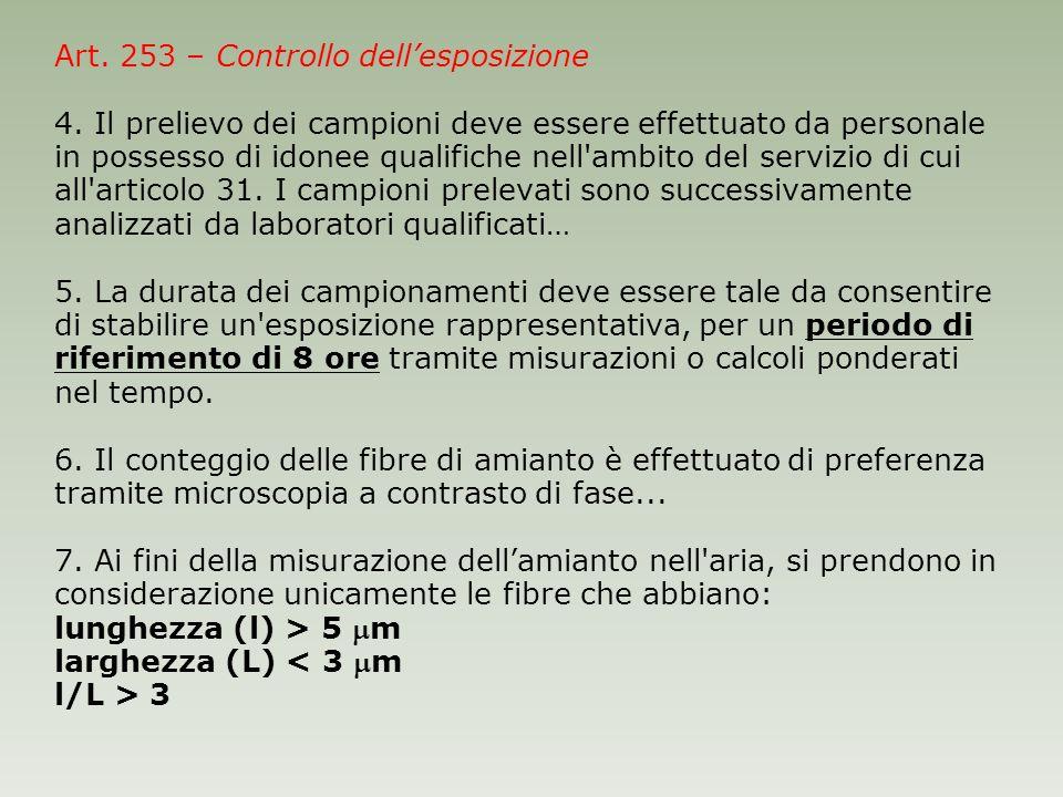Art. 253 – Controllo dell'esposizione 4