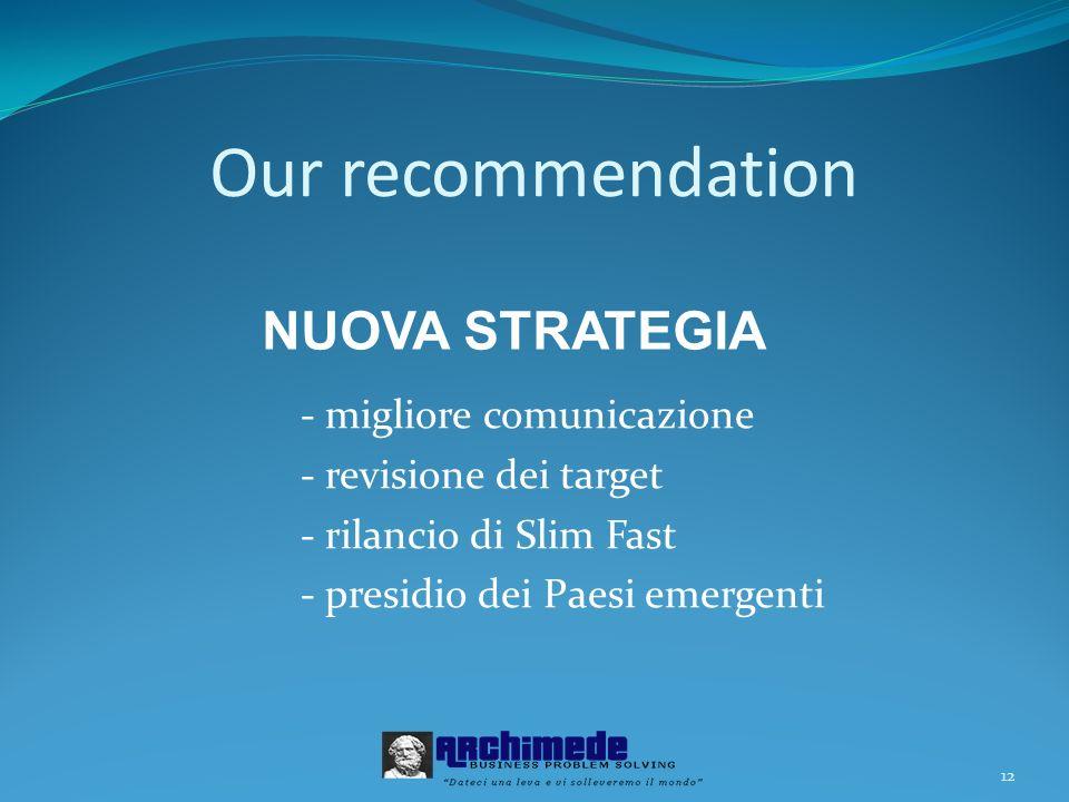 Our recommendation NUOVA STRATEGIA - migliore comunicazione