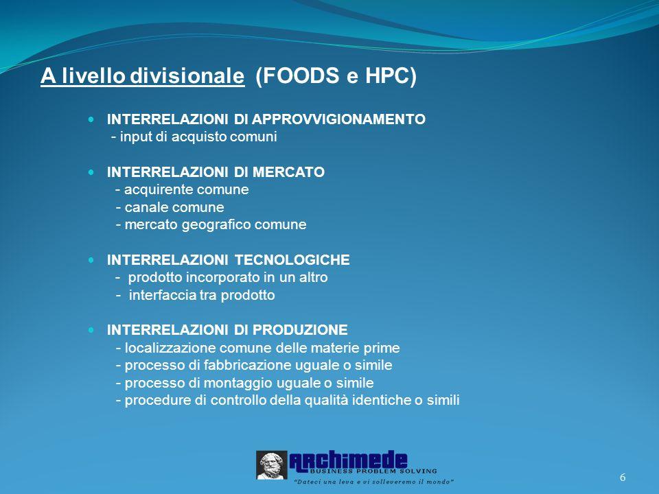 A livello divisionale (FOODS e HPC)