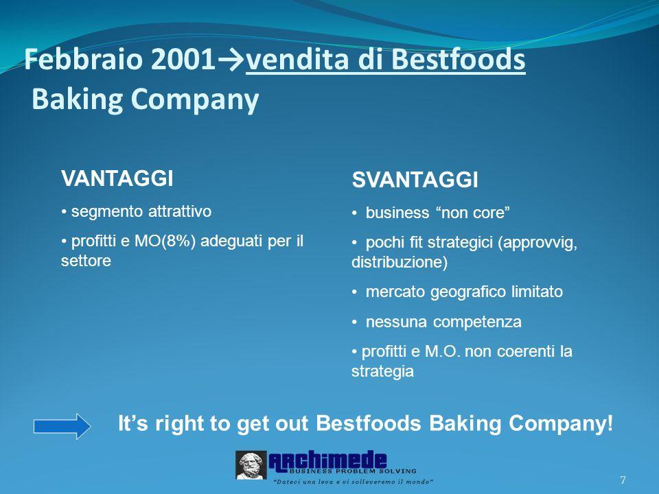 Febbraio 2001→vendita di Bestfoods Baking Company
