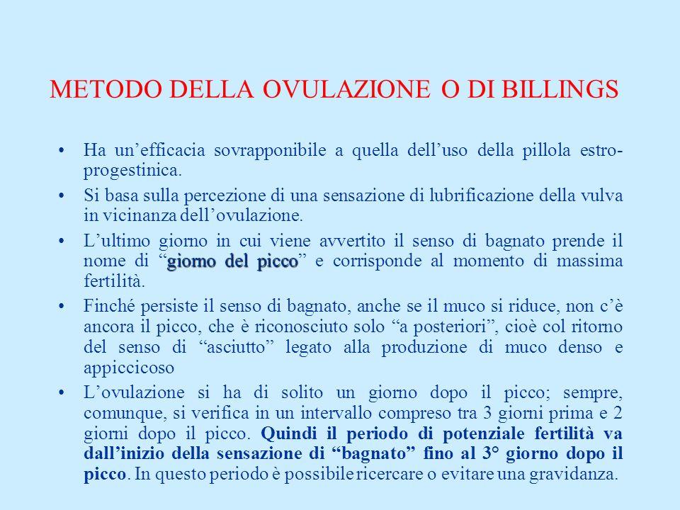 METODO DELLA OVULAZIONE O DI BILLINGS