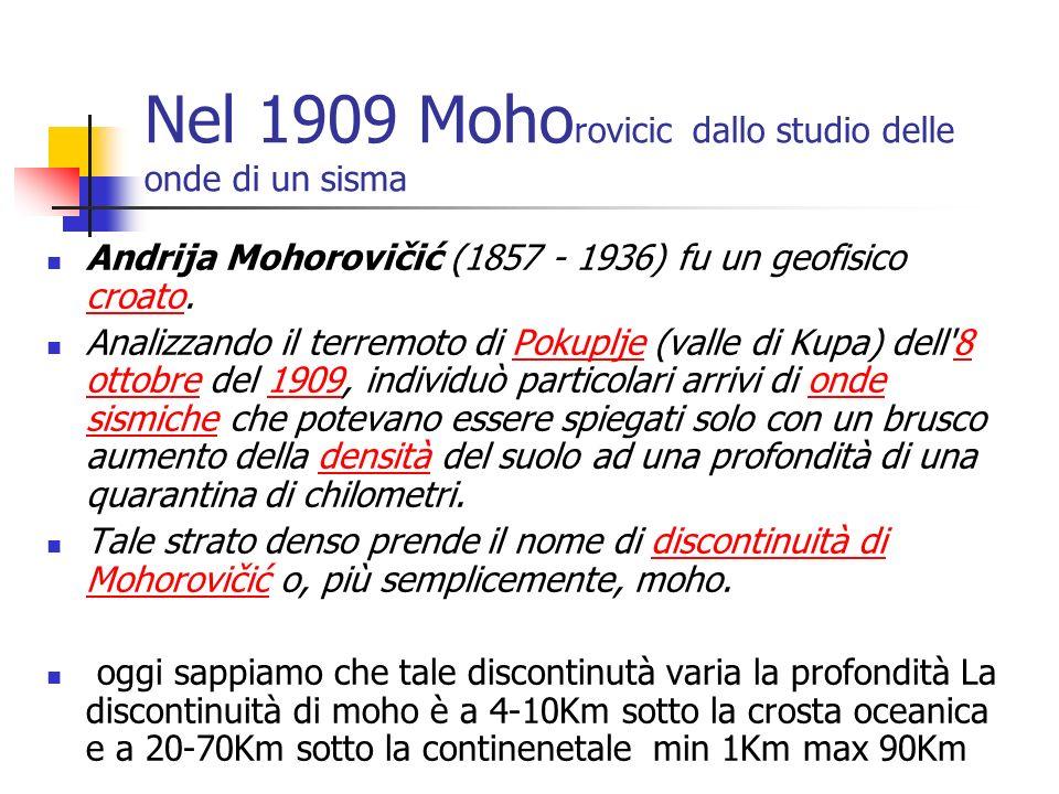 Nel 1909 Mohorovicic dallo studio delle onde di un sisma