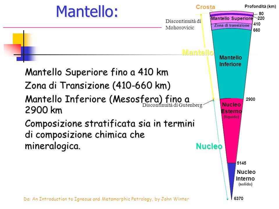 Mantello: Mantello Superiore fino a 410 km