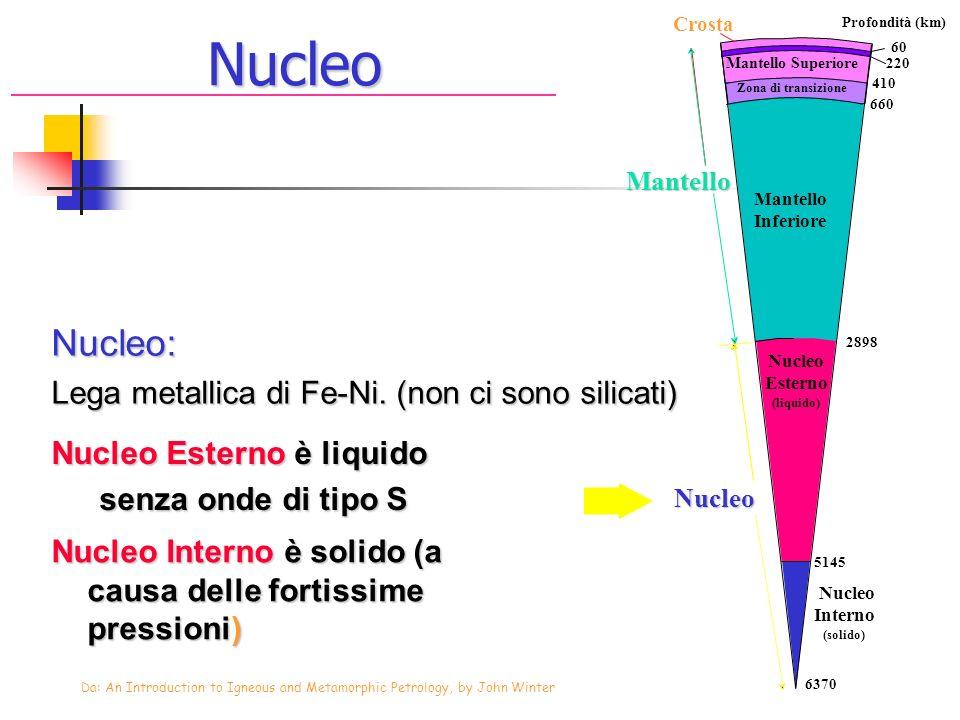 Nucleo Nucleo: Lega metallica di Fe-Ni. (non ci sono silicati)