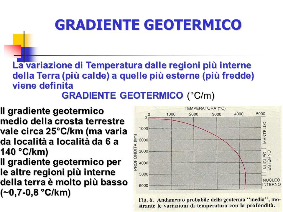 GRADIENTE GEOTERMICO (°C/m)