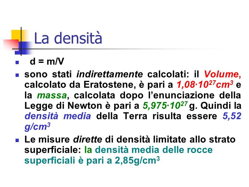 La densità d = m/V.