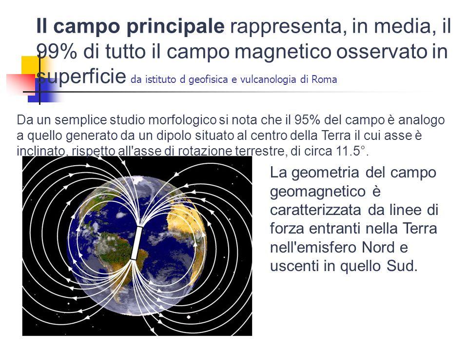 Il campo principale rappresenta, in media, il 99% di tutto il campo magnetico osservato in superficie da istituto d geofisica e vulcanologia di Roma