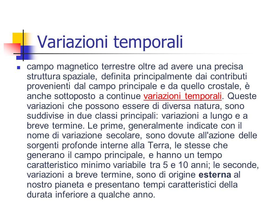 Variazioni temporali