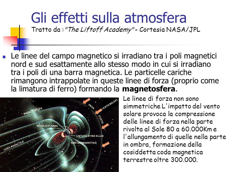 Gli effetti sulla atmosfera Tratto da : The Liftoff Academy - Cortesia NASA/JPL