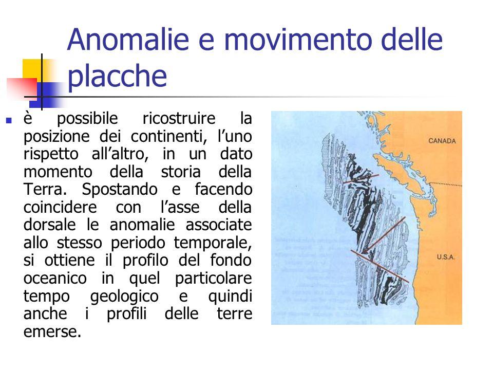 Anomalie e movimento delle placche
