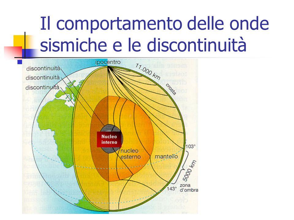 Il comportamento delle onde sismiche e le discontinuità