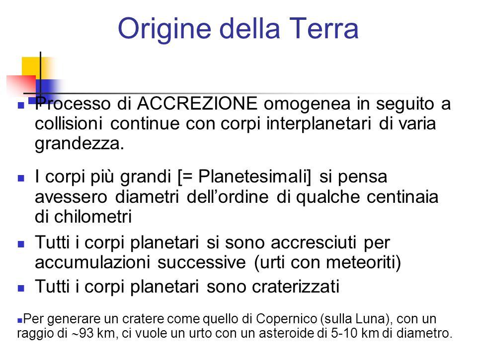 Origine della Terra Processo di ACCREZIONE omogenea in seguito a collisioni continue con corpi interplanetari di varia grandezza.