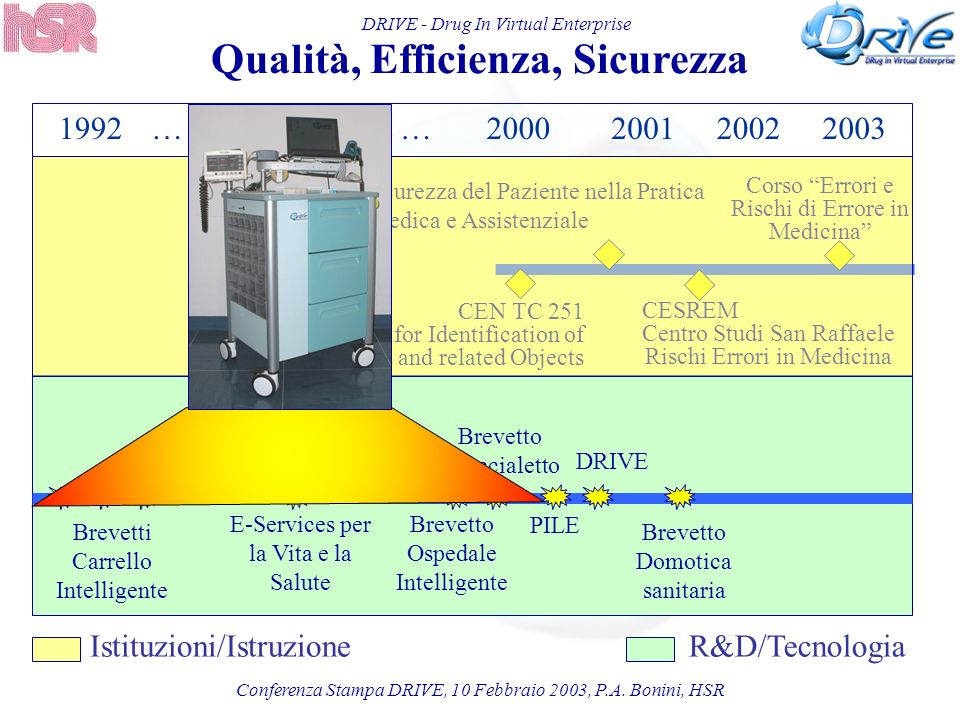 Qualità, Efficienza, Sicurezza