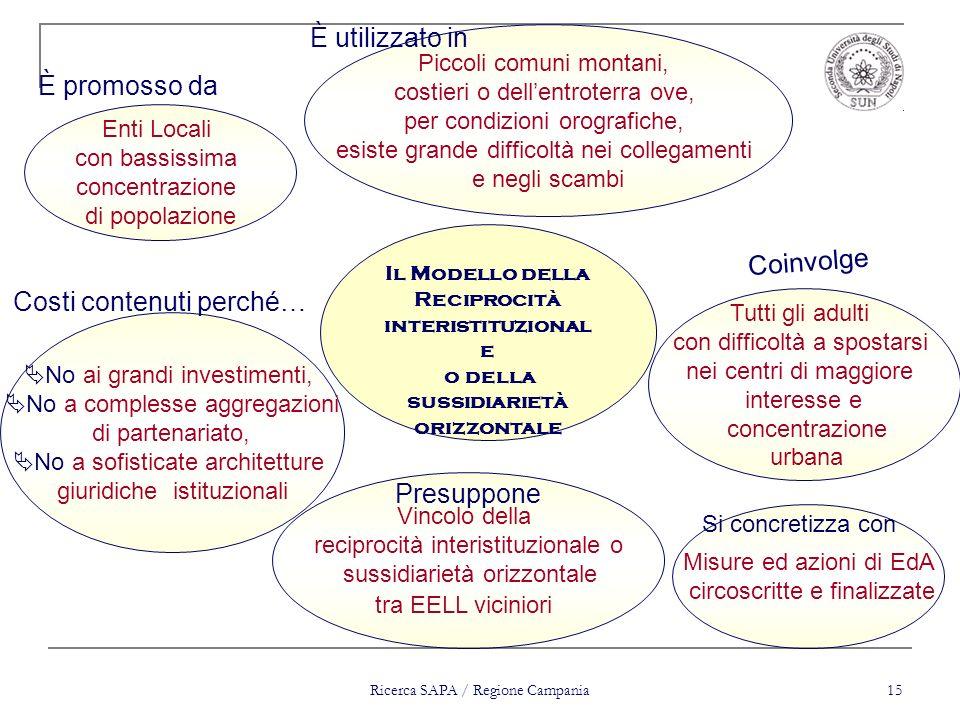 Il Modello della Reciprocità interistituzionale o della sussidiarietà
