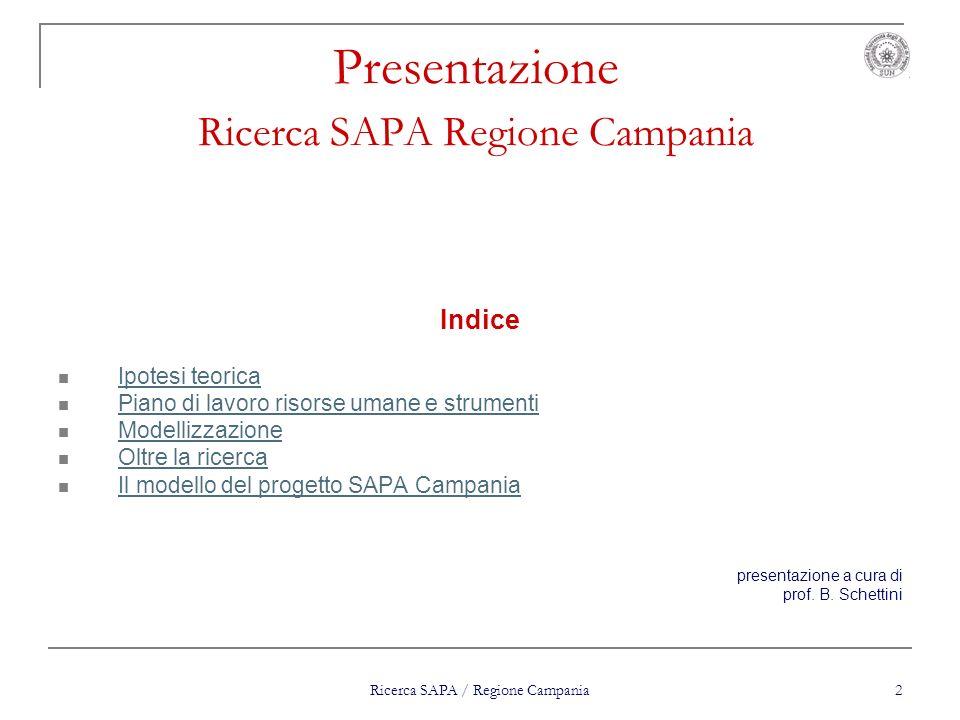 Presentazione Ricerca SAPA Regione Campania