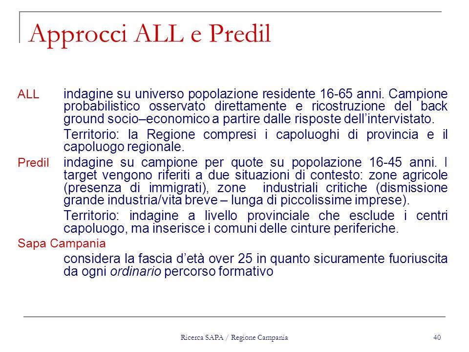 Ricerca SAPA / Regione Campania