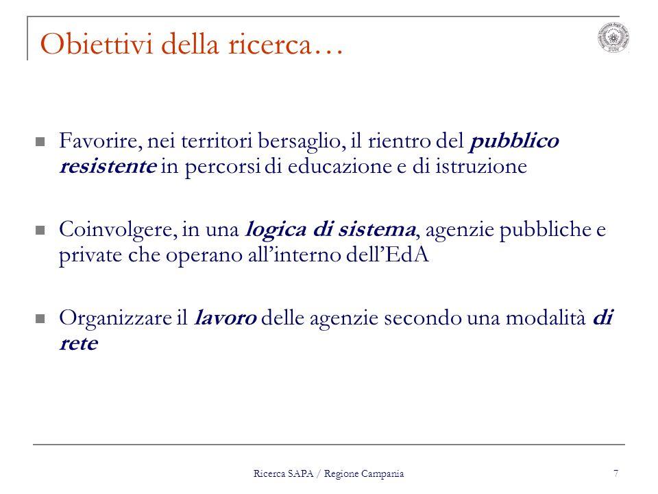 Obiettivi della ricerca…