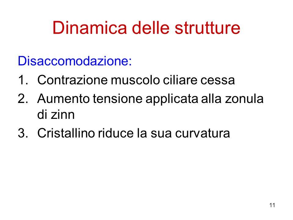 Dinamica delle strutture