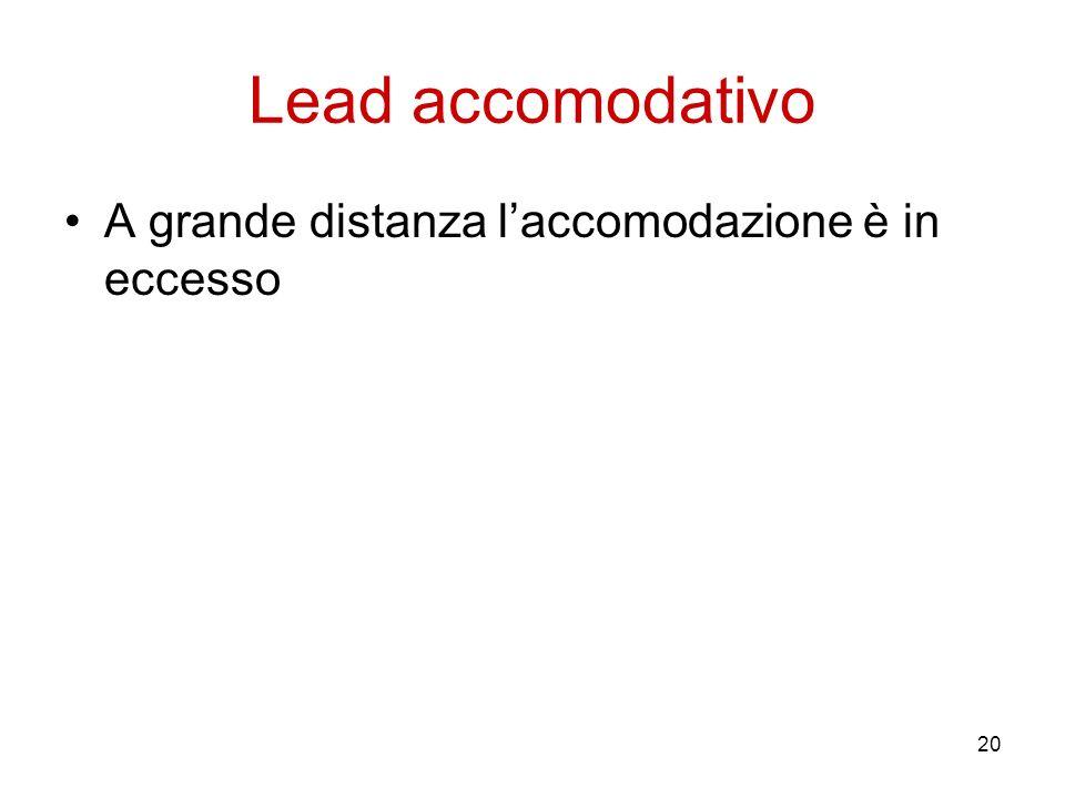 Lead accomodativo A grande distanza l'accomodazione è in eccesso
