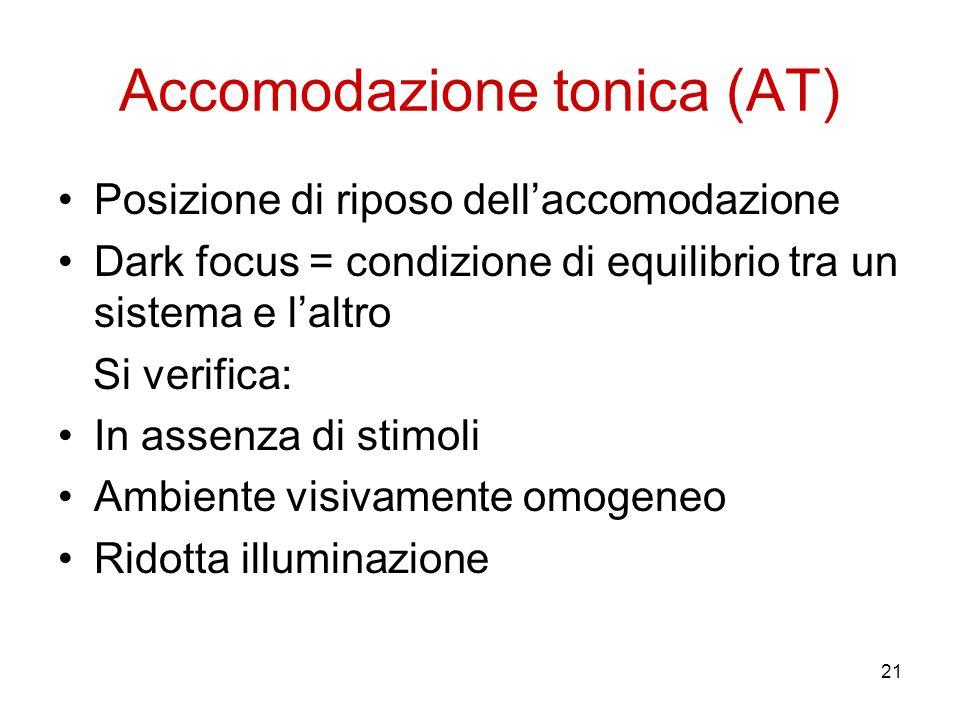 Accomodazione tonica (AT)
