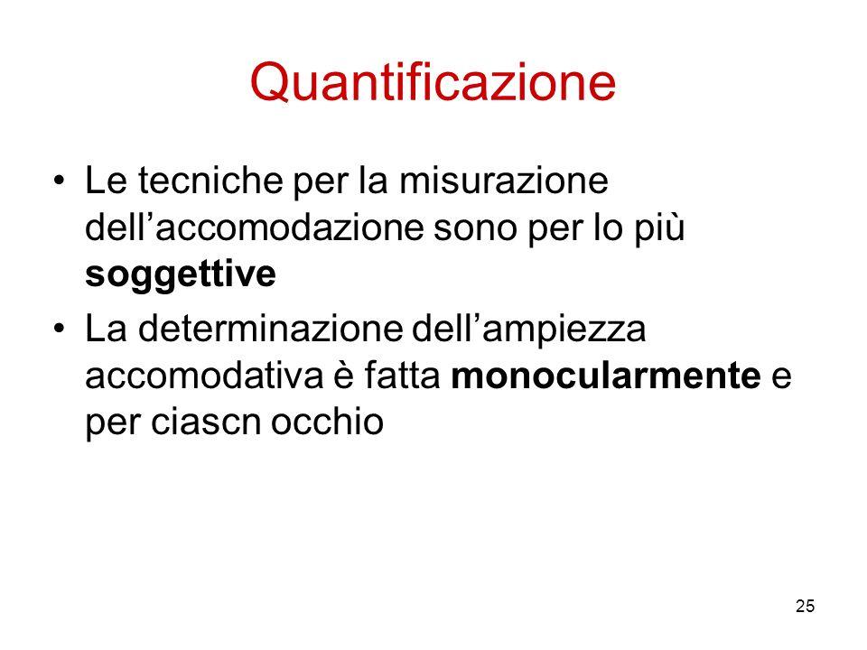 Quantificazione Le tecniche per la misurazione dell'accomodazione sono per lo più soggettive.