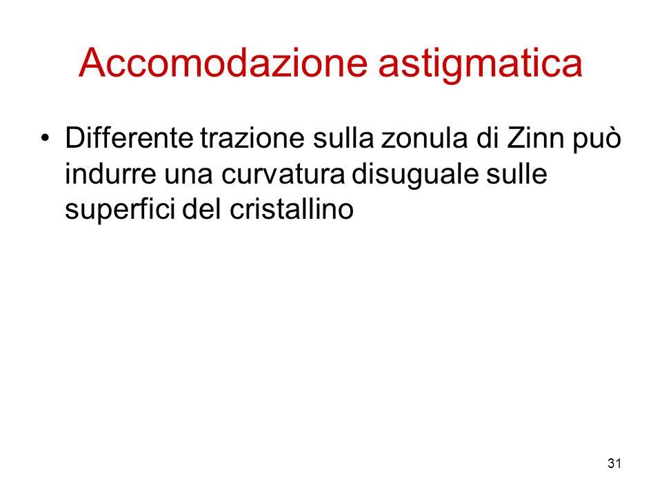 Accomodazione astigmatica