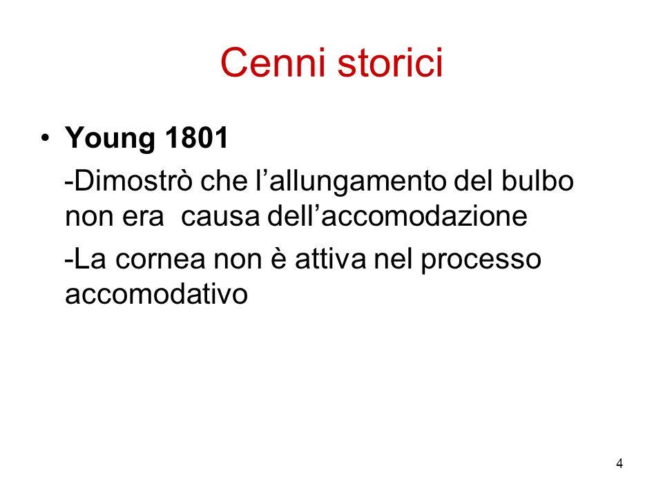 Cenni storici Young 1801. -Dimostrò che l'allungamento del bulbo non era causa dell'accomodazione.