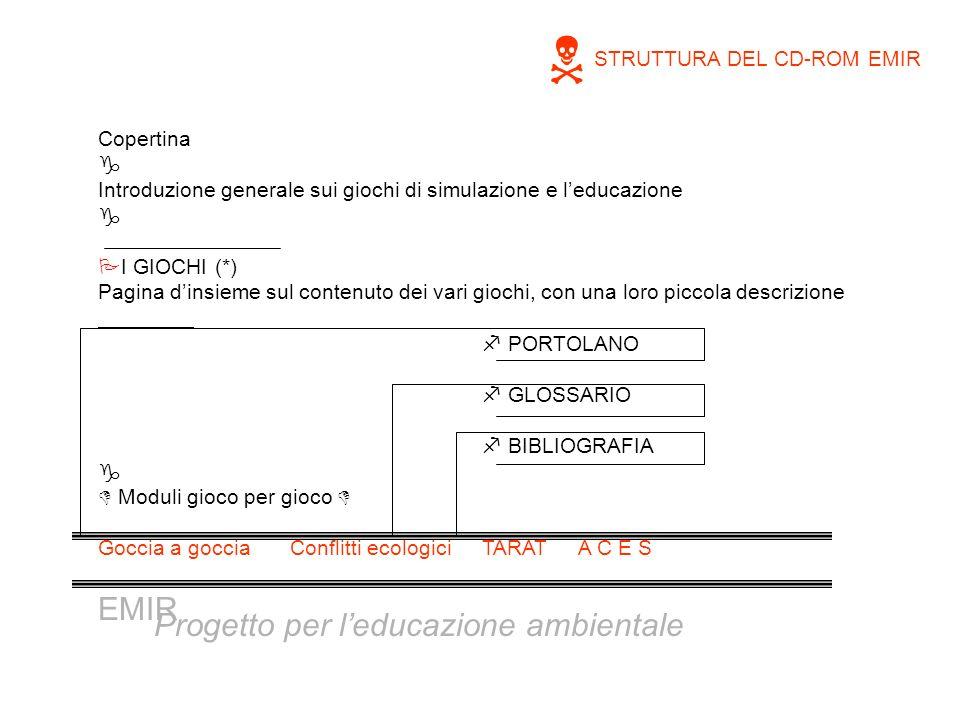  EMIR Progetto per l'educazione ambientale STRUTTURA DEL CD-ROM EMIR