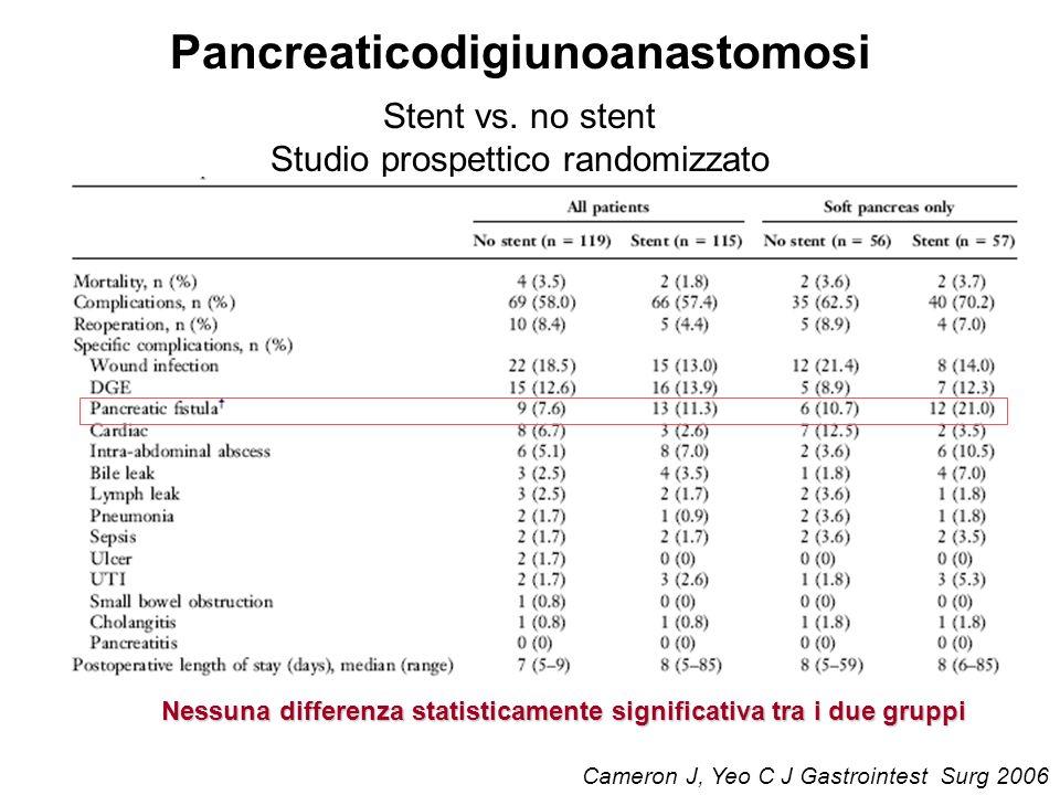 Studio prospettico randomizzato