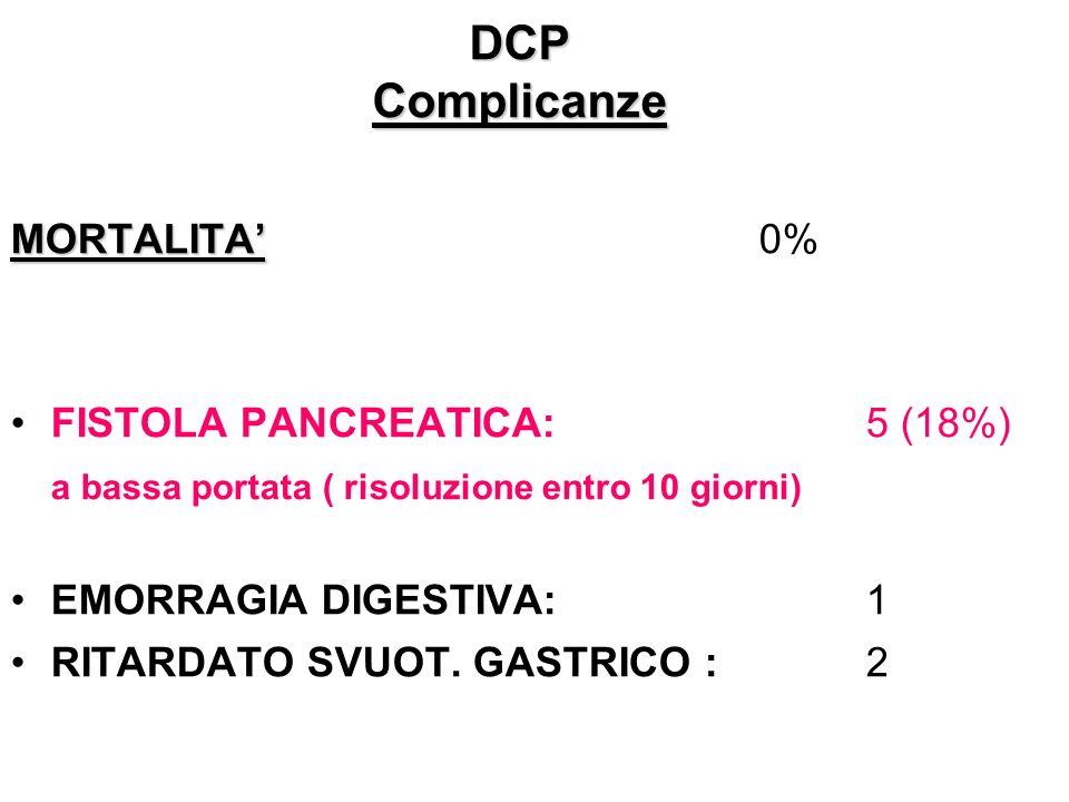DCP Complicanze MORTALITA' 0% FISTOLA PANCREATICA: 5 (18%)