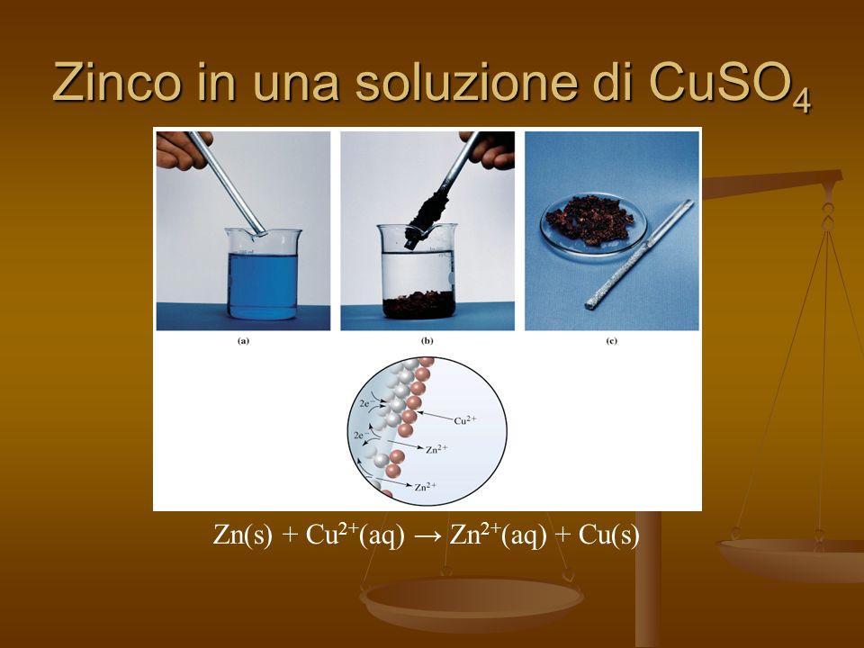 Zinco in una soluzione di CuSO4