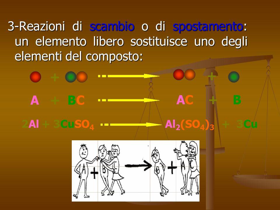 3-Reazioni di scambio o di spostamento: un elemento libero sostituisce uno degli elementi del composto: