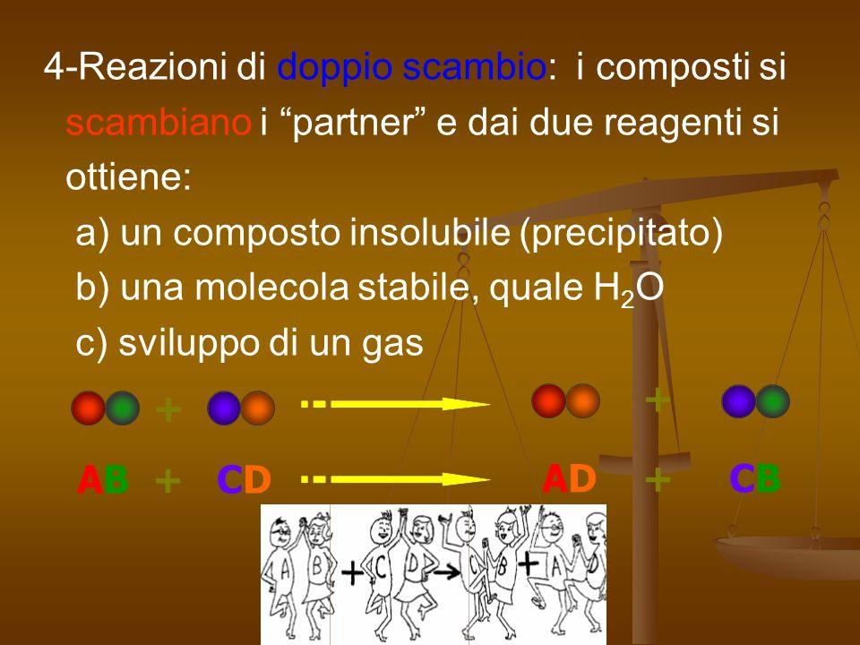 4-Reazioni di doppio scambio: i composti si