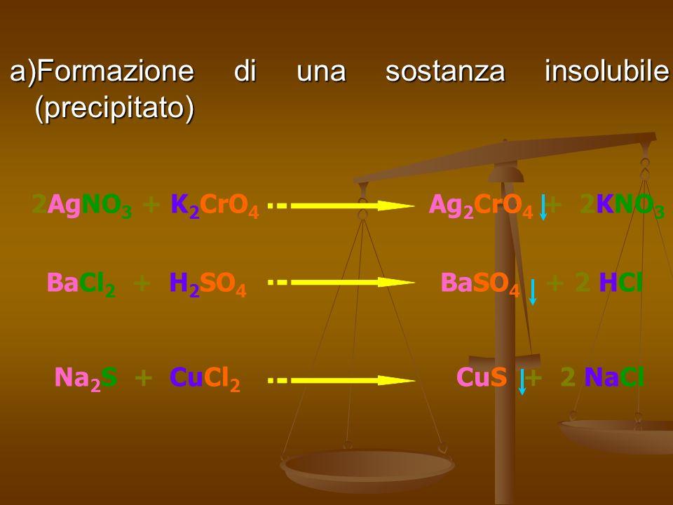 a)Formazione di una sostanza insolubile (precipitato)