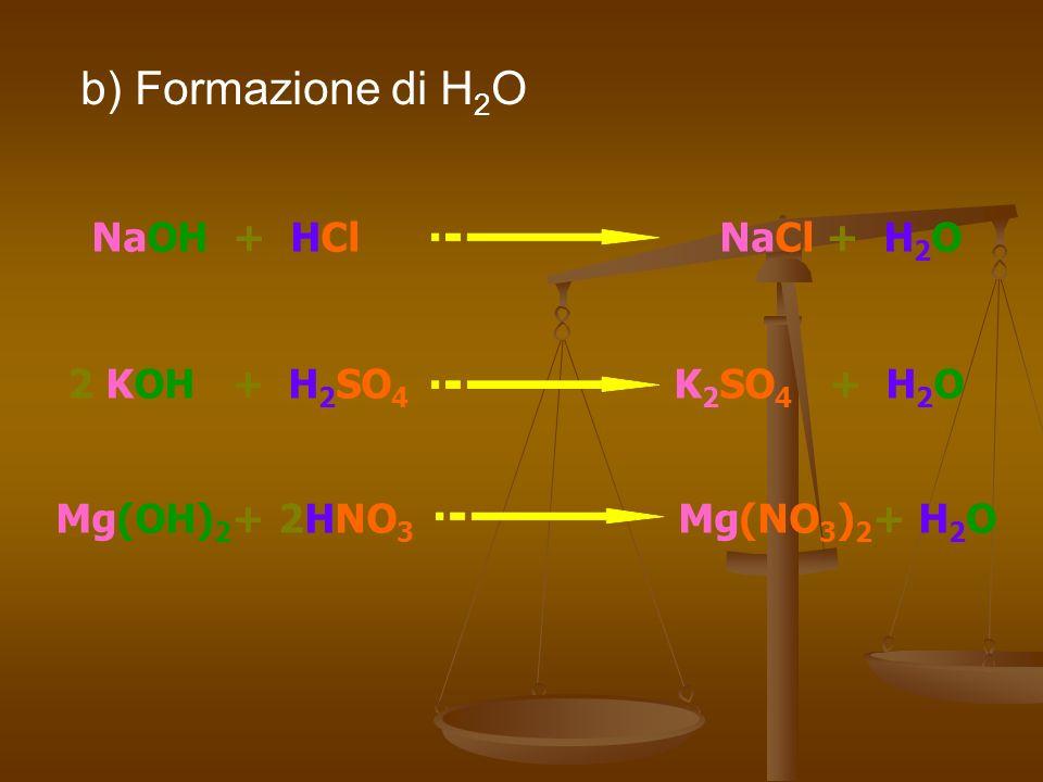 b) Formazione di H2O NaOH + HCl NaCl + H2O 2 KOH + H2SO4 K2SO4 + H2O