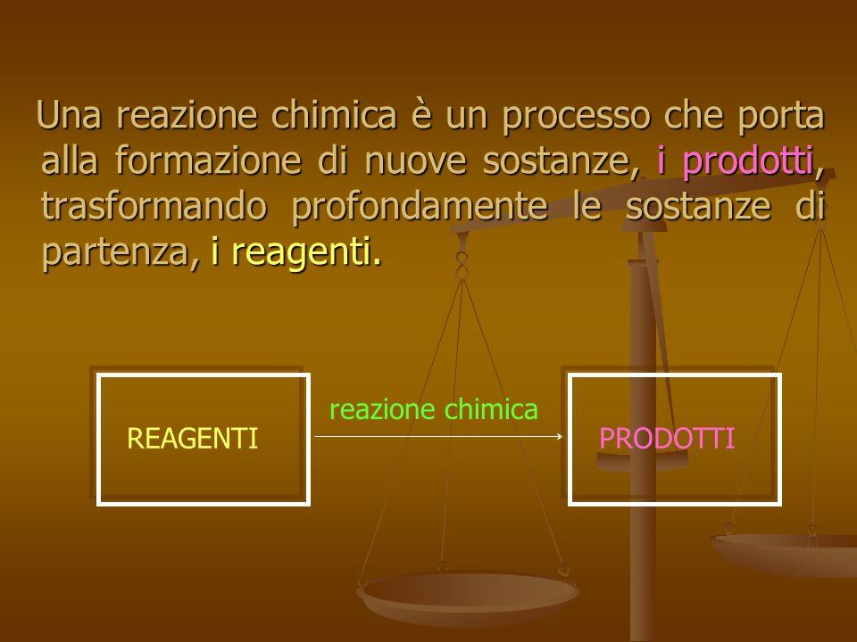 Una reazione chimica è un processo che porta alla formazione di nuove sostanze, i prodotti, trasformando profondamente le sostanze di partenza, i reagenti.