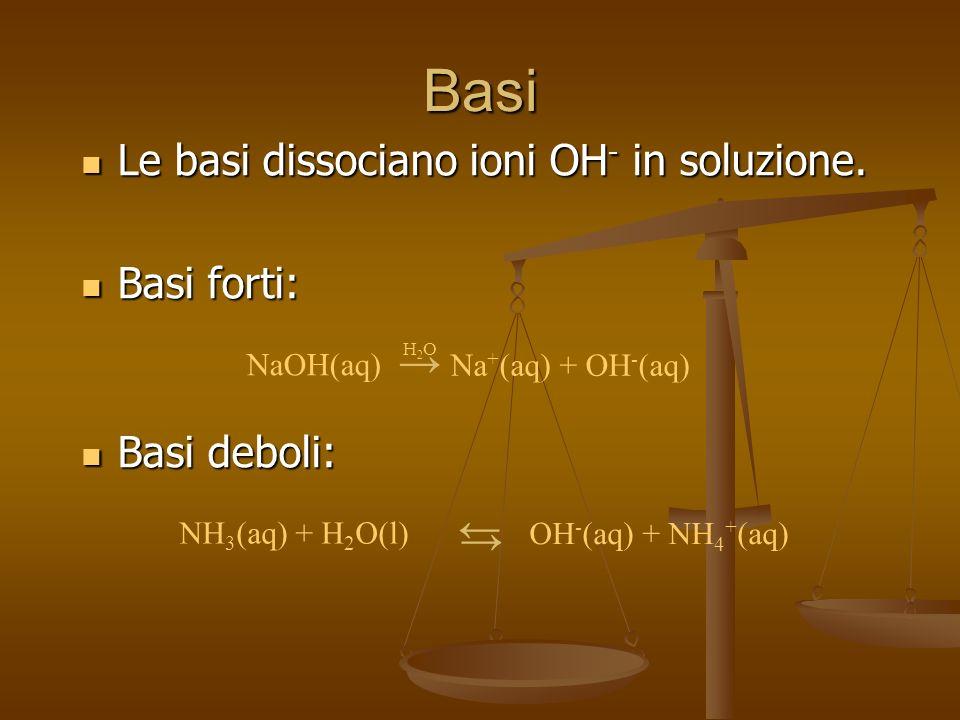 Basi Le basi dissociano ioni OH- in soluzione. Basi forti: