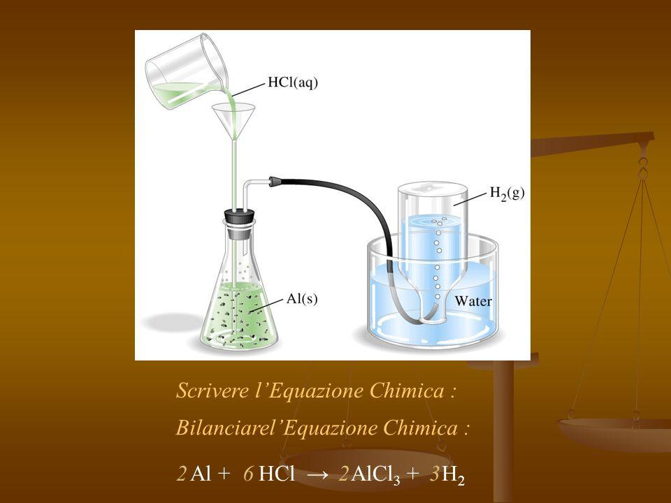 Al + HCl → AlCl3 + H2 Scrivere l'Equazione Chimica : Bilanciarel'Equazione Chimica : 2.